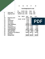 Cash Budgeting