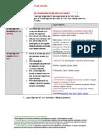 LA  DIGESTION EN LOS ANIMALES.docx