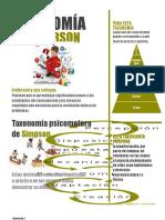 Taxonomia de Anderson