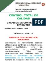 Grafica de Control Por Atributos