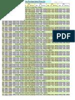 HP-CurrentPriceListZero_Normal 25-02-2016.pdf