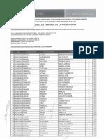 Chiclayo CAS 03 Analista de Control de La Producción - Postulantes Aptos Para Evaluación Psicoténica y de Conocimientos