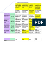 Portfolio Self-Assessment Rubric Matrix