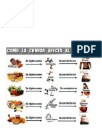 alimentos peligrosos.docx