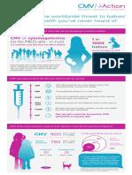CMVaction_infographic_07-3 (2).pdf