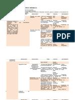 340 La Trasnformación de La Matriz Productiva y El Intercambio Comercial de La Prendas de Vestir