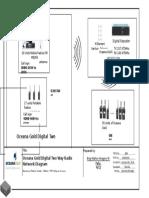 Ogpi- Network Diagram 10-14-16