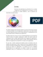 El Diseño Organizacional