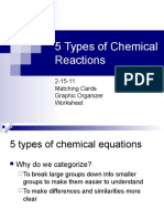 2-15-11 Classifying Types of Reactions