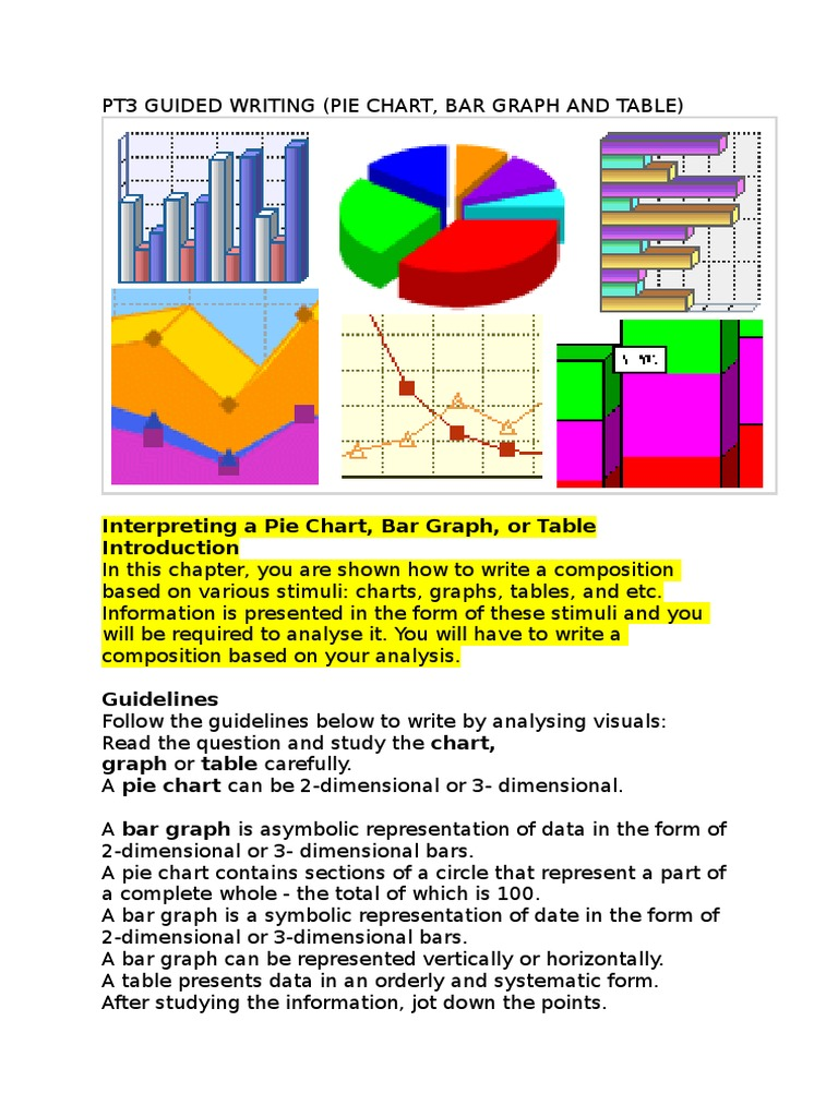 How to write pie chart choice image free any chart examples how to write pie chart gallery free any chart examples introduction to pie charts choice image nvjuhfo Choice Image
