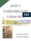 Materi6DiagramSebabAkibat_Pareto.pdf