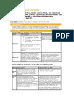 Lex Data Penal Nº 05 Restritiva