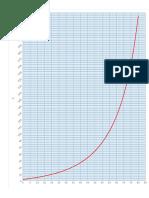 Grafica de H VsT