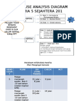 Contoh Root Cause Analysis Diagram Dan Intervensi