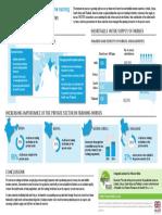 Nurses Infographics