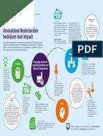 EZ_NieuweKampioenen_Infographic_2016_A3.pdf