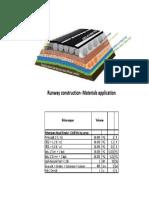 structure runway asphalt works.pdf