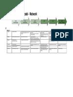 DCMM Maintenance 2015 Network