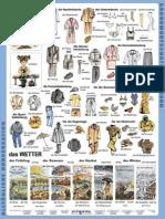 DIE kLEIDUNG.pdf