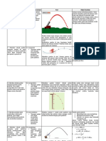 Instrumen Gerak Parabola