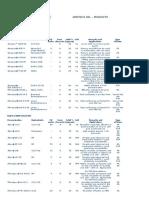 228761396-Ametech-Products.pdf