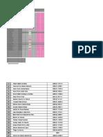 10Out10 Notas SI Gest%80%A0%A6%E3o Processos1