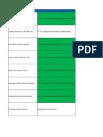Evaluación de Conocimientos Comfama (Respuestas)