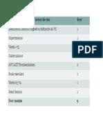 scorul CHADSVASc.pdf