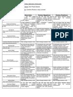 Informática Aplicada à Educação PDF