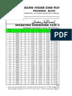 Imsyakiyah Aceh