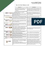 Tool use chart.pdf