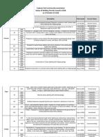 topham park building permits oct 2016