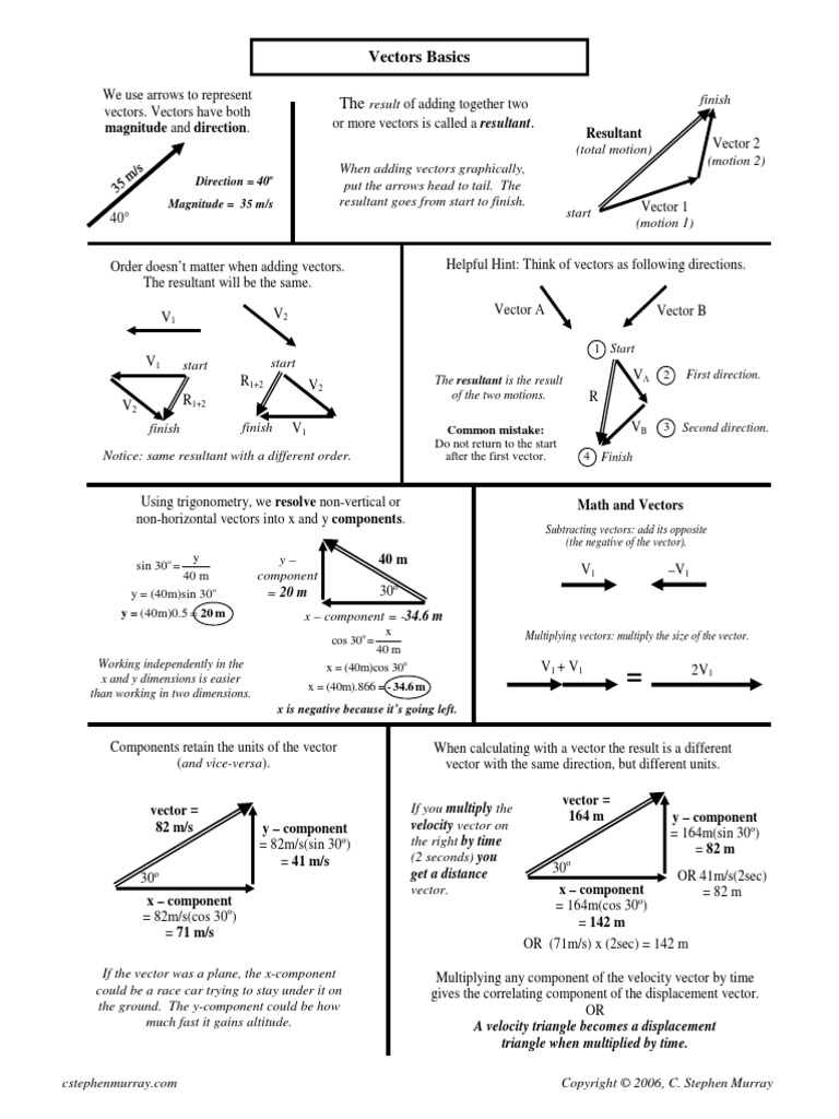 Vector Basics Wkst Euclidean Vector Spacetime Graphical addition of vectors worksheet