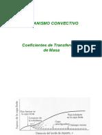 Coeficientes de Transferencia de Masa - Presentación