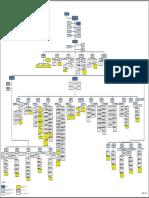 Organigrama Estructural USB 2013