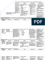 Cuadro Pediatria (Autoguardado)