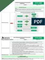Proceso de Fiscalizacion y Liquidacion - DIAN