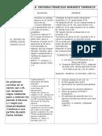 Ideas Basicas en La Defensa Francesa Variante Tarrasch