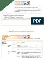 Cuentas Del Estado de Resultados- Valdivieso Mendez David Irvin