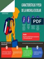 Infografia de Mochilas