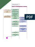 a6663 - Flujograma Contratacion Ttsa (Pag 14 - 87,5 Kb)