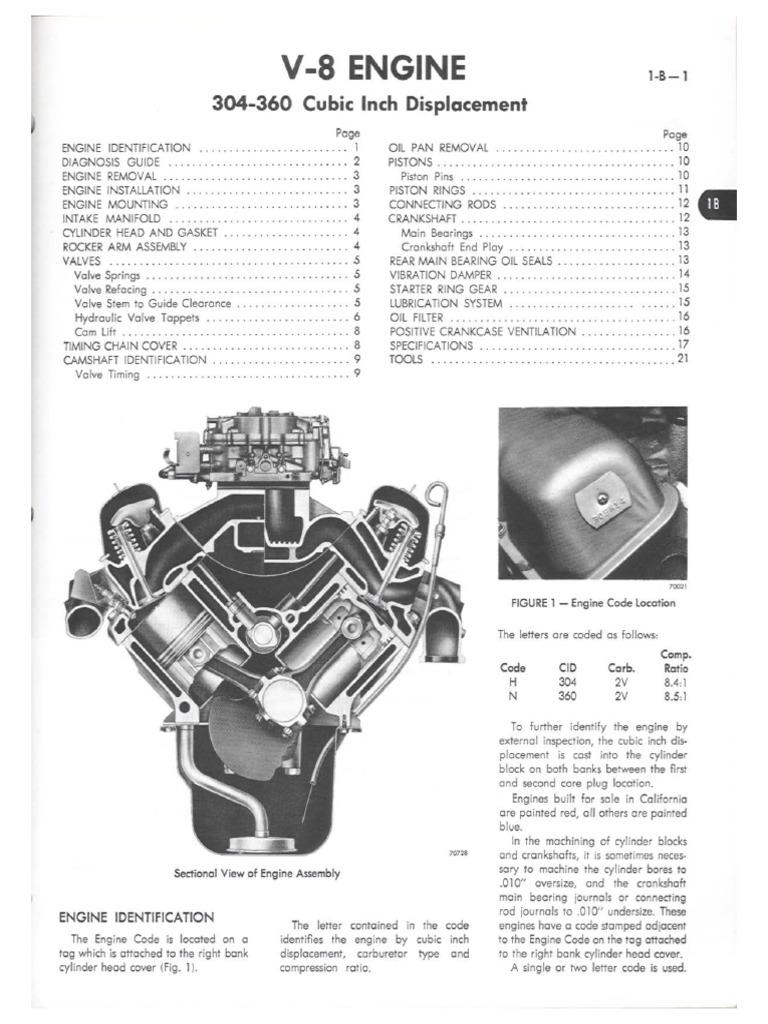 Diagram Of A V8 Engine Manual Guide