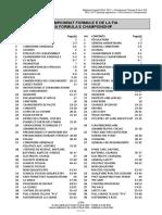 Formula E - Sporting Regulations - 2016-2017