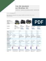 Comparativa de Equipos Multifuncion Brother A3