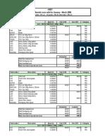 Copy of Supplier Contact List  - 04-04-2016 (2).xlsx