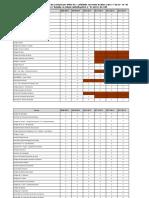Lista de Estabelecimentos Particulares.pdf