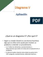 Diagrama V