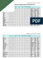 FIGS TASTE SCALE OF SELECTED VARIETIES FROM HAWAIIFRUIT-NET.pdf