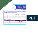 TPO-1ReadingScoreCalculator