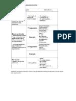 estrutura_TextoArgumentativo